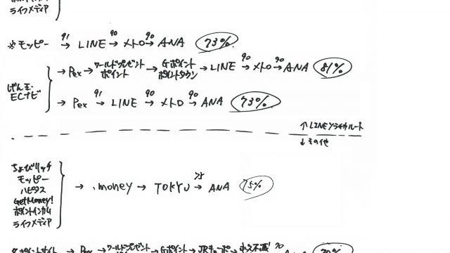 交換ルート手書き1907